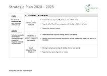 Te Kakano Strategy Plan 2020-20251024_1.