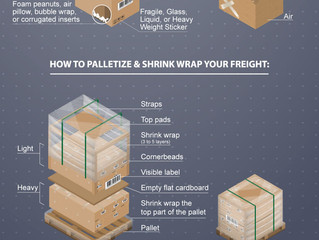 HOW TO PACK, PALLET & PREPARE YOUR FREIGHT FOR SHIPPING