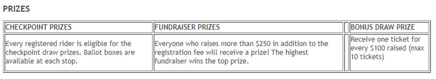 all prizes 2020.jpg