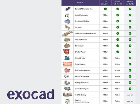 תוכנת exocad כולל 13 מודולים