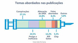 Guia de Orientações sobre Vacinação para a Igreja em Brasília - Jan/2021