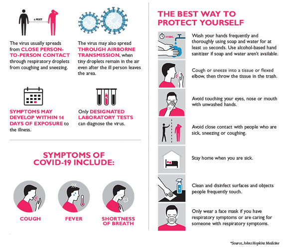 Coronavirus_Infographic.png