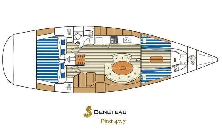 BENETEAU FIRST 47.7 CHARTER ANTIGUA