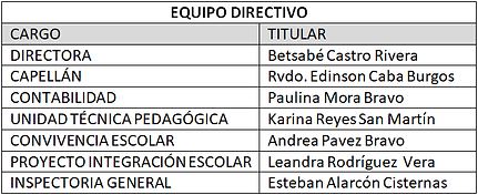 equipo directivo.png