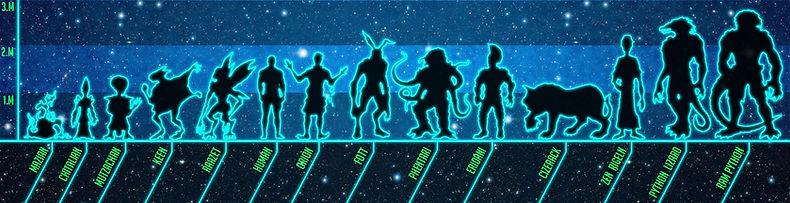 Species Silhouettes Battlelords.jpg