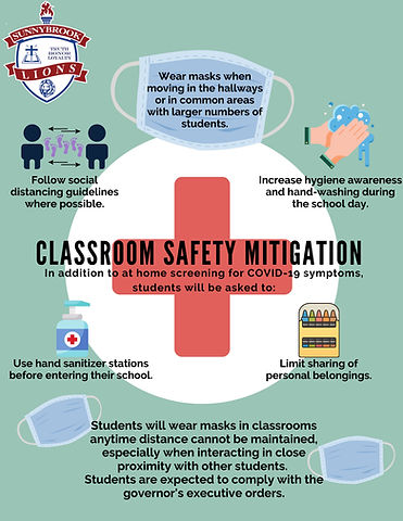 Classroom_Safety Mitigation_Final.jpg