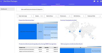 ecommerce segments for personalization