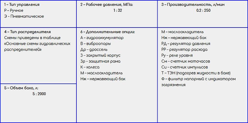 Маслостанции с дизельным приводом 320-70