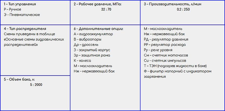 Маслостанции с пневмоприводом 320-700 ба
