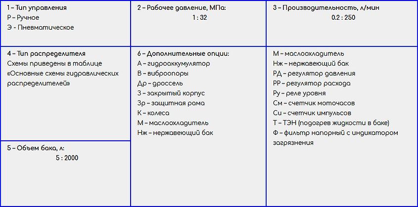 Маслостанции с дизельным приводом 10-320