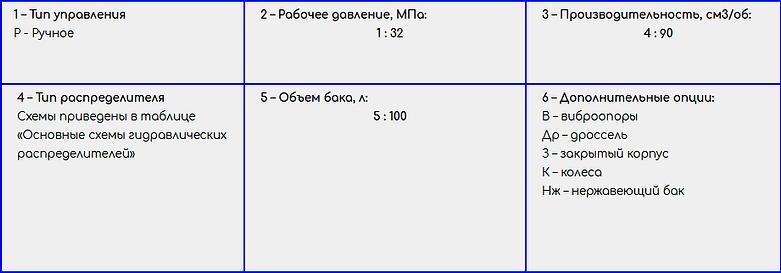 Маслостанции с ручным приводом 250-700 б