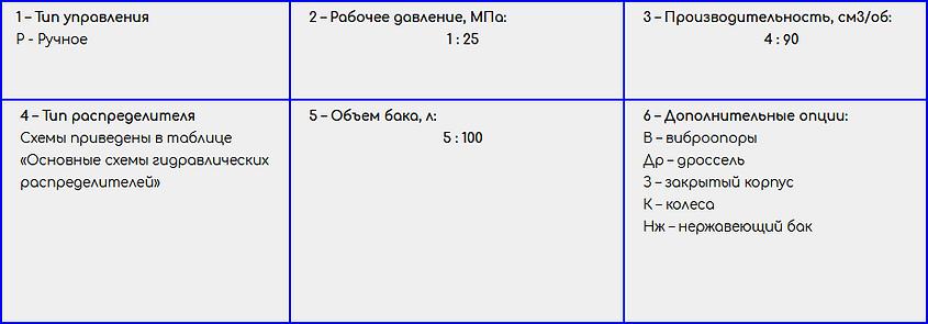 Маслостанции с ручным приводом 10-250 ба