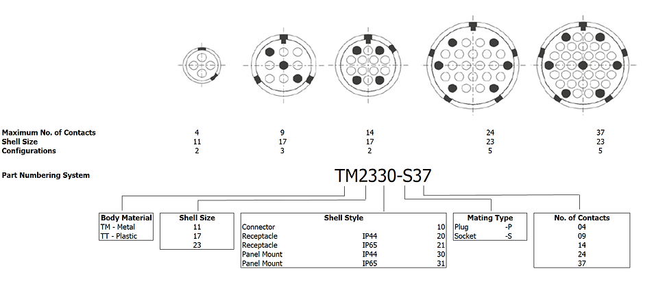 Part Number Selection Guide.png