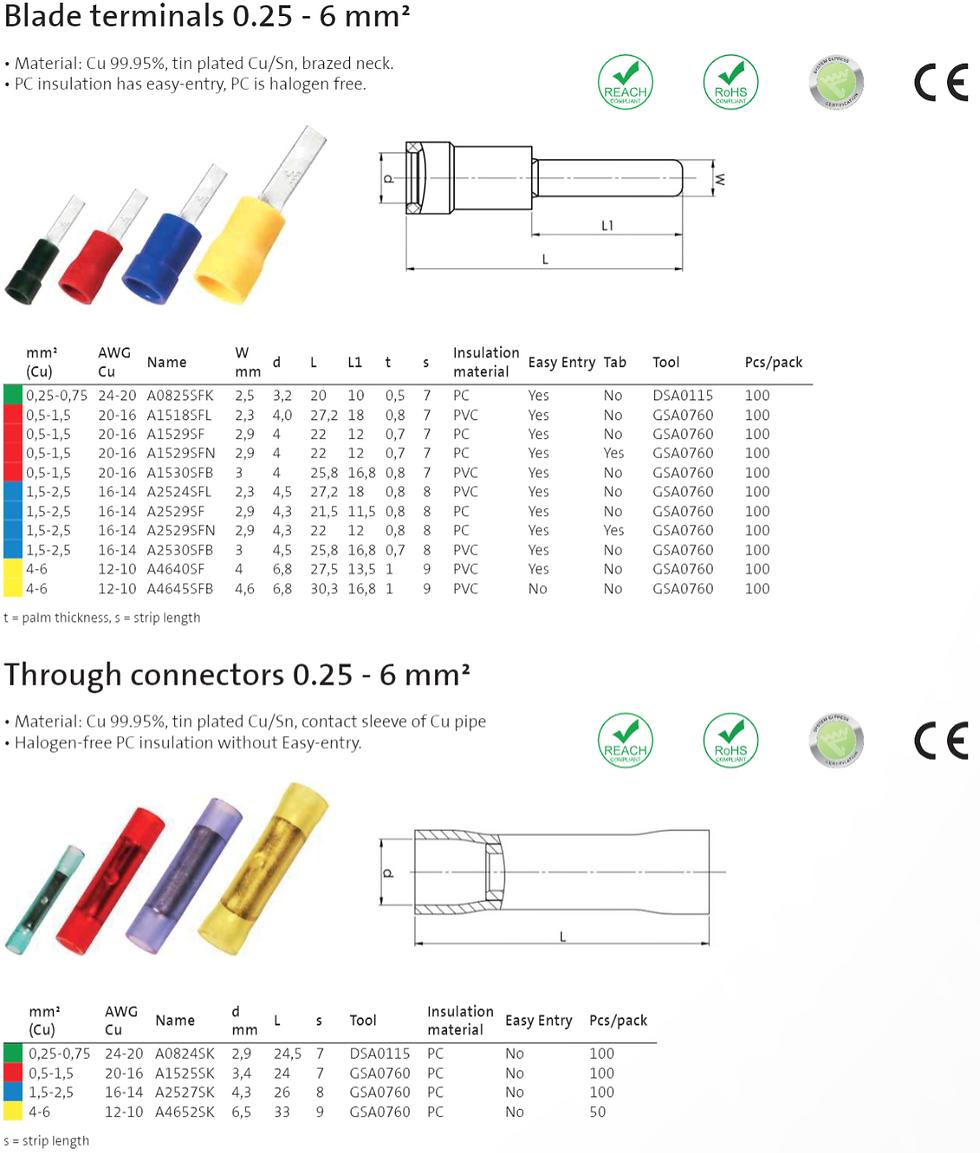 Blade Terminals & Through Connectors.PNG