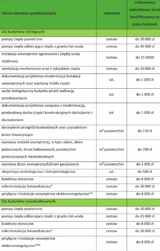 tablica 4.png