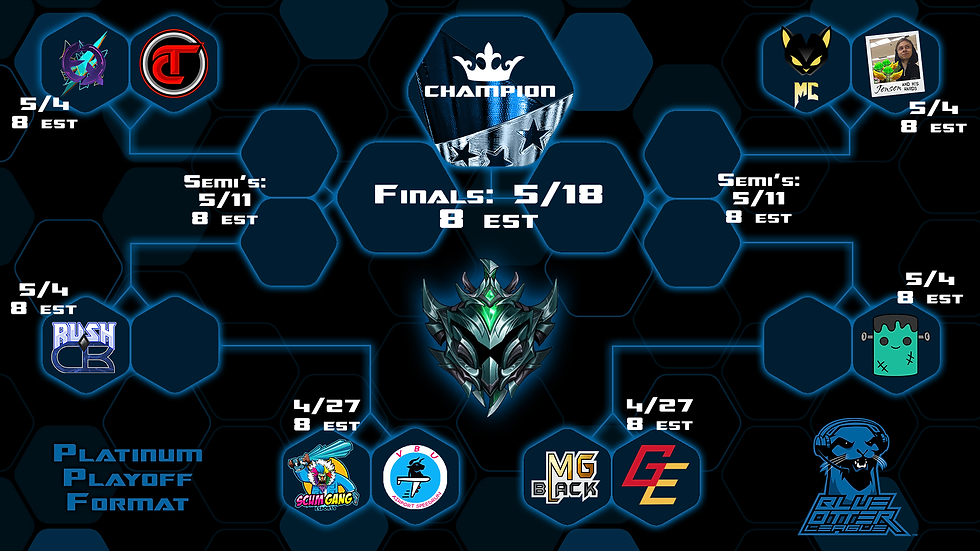 Playoff_Format_-_Plat.png