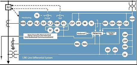 l90 functional block diagram.jpg