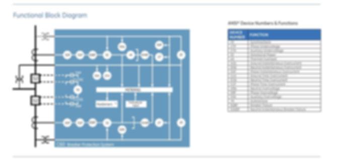 c60 functional block diagram.JPG