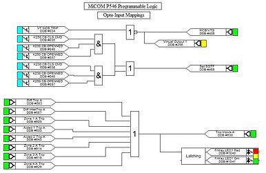 p54 programmable logic.jpg