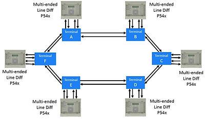 p54 communication.jpg