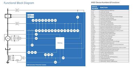 functional block diagram.JPG