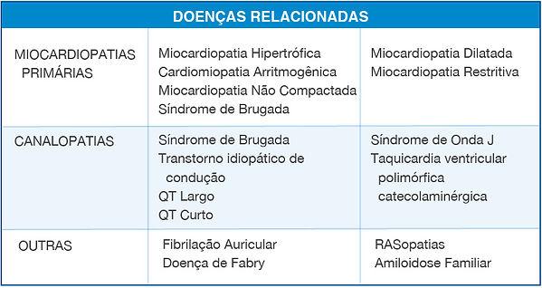 doencas_Prancheta 1.jpg