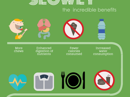 The Incredible Benefits of Eating Slowly