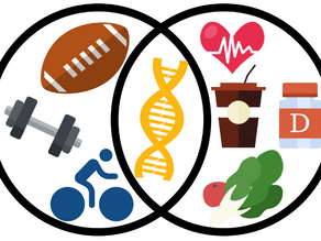 Nutrition For Your Genetic Code