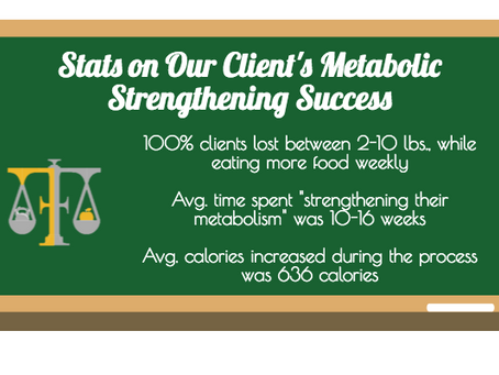 Could Your Metabolism Use Some TLC?