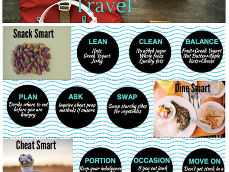 Smart Tips for Healthy Travel