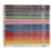 Prismacolor Premier Soft Core Coloured  Pencils