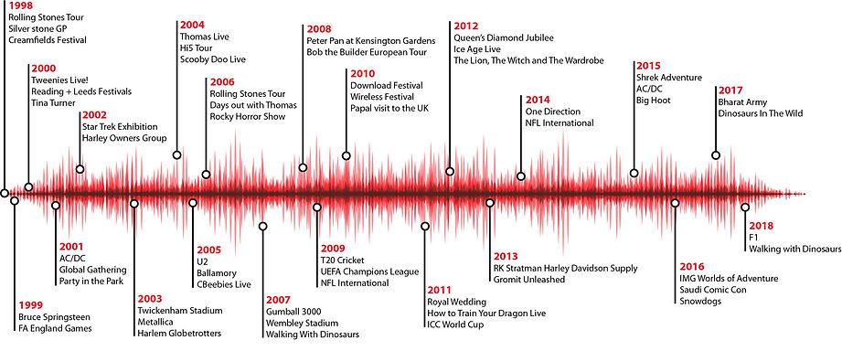 Timeline_sm.jpg