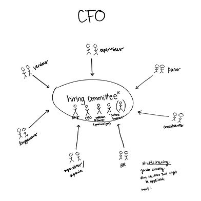 CFO hiring graphic.jpg