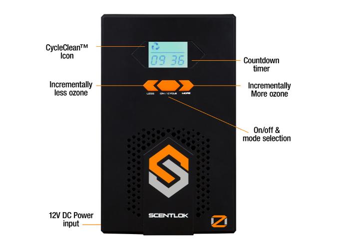 OZ500_Callouts.png