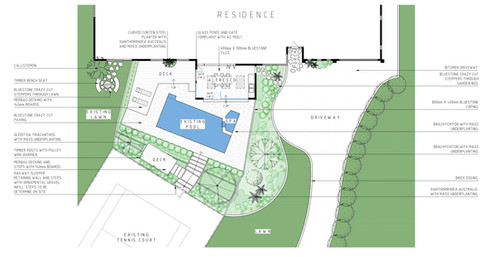 216039-DAV-1-A-Landscape-Concept-Plan-(1
