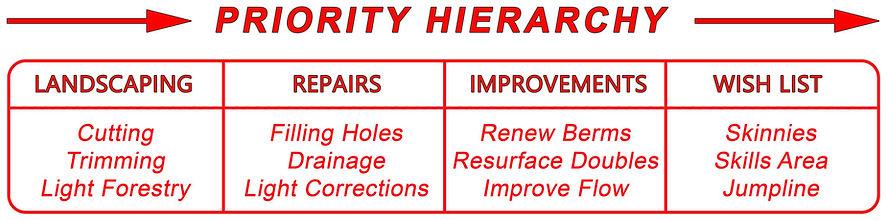 PRIORITY-HIERARCHY.jpg