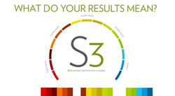What Does Your Score Mean-2014