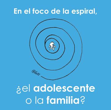 EN EL FOCO DE LA ESPIRAL, ¿INDIVIDUO O FAMILIA? EL ADOLESCENTE Y LA RELACIÓN CON EL SISTEMA