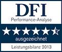 Pflegefonds.de - Ausgezeichnet vom DFI