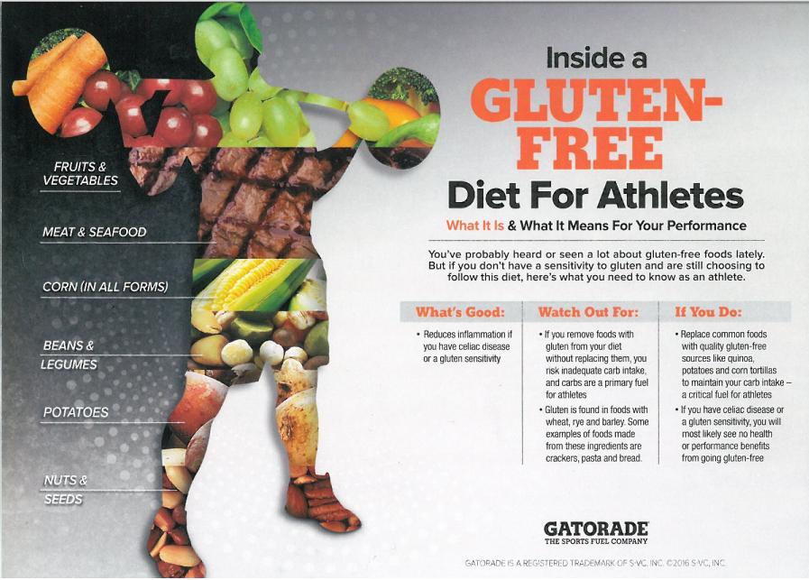 Athlete Diet Gluten Free.png