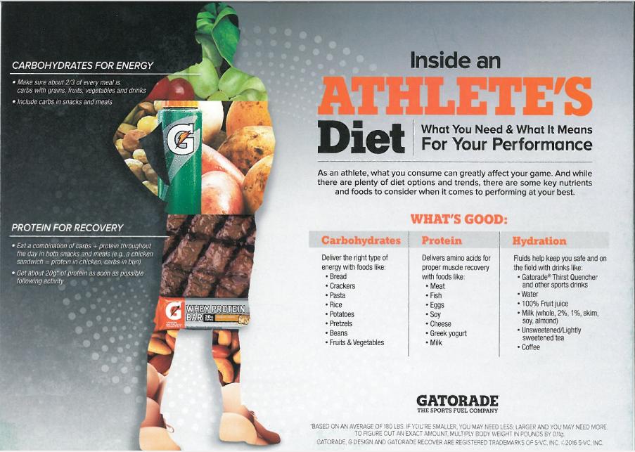 Athlete Diet Balanced.png