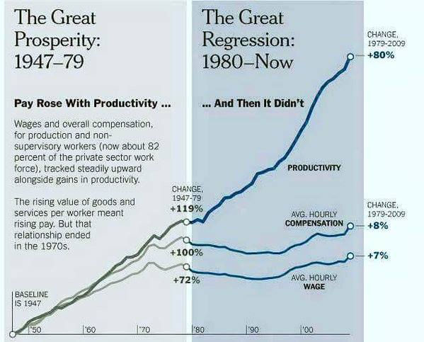 productivity-wages.jpg