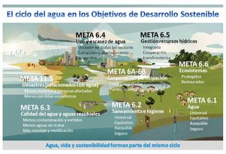 EL CICLO DEL AGUA EN LOS OBJETIVOS DE DESARROLLO SOSTENIBLE