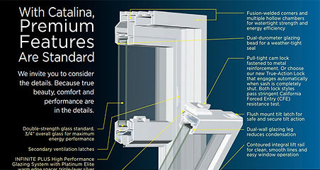 anlin-windows-catalina-cutaway-thumb.jpg