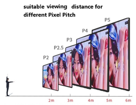 viewing angles.png