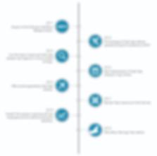 Timeline AIS Website 2020.png