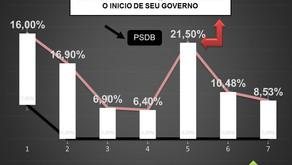 Água que rega bolso privado não traz lucro ao Paraná