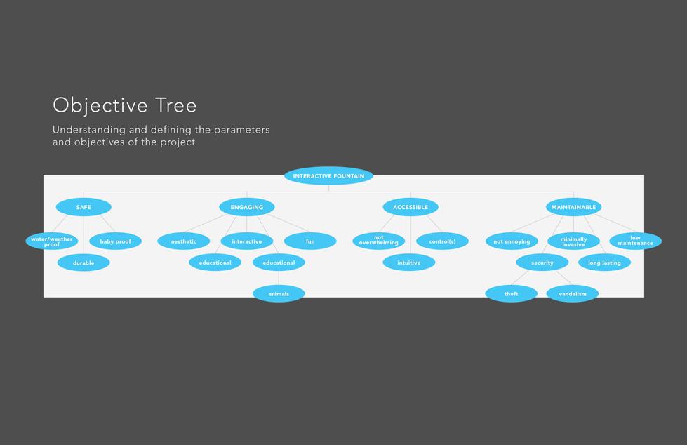 objective tree3.jpg