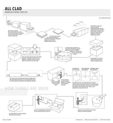 allcad2.jpg