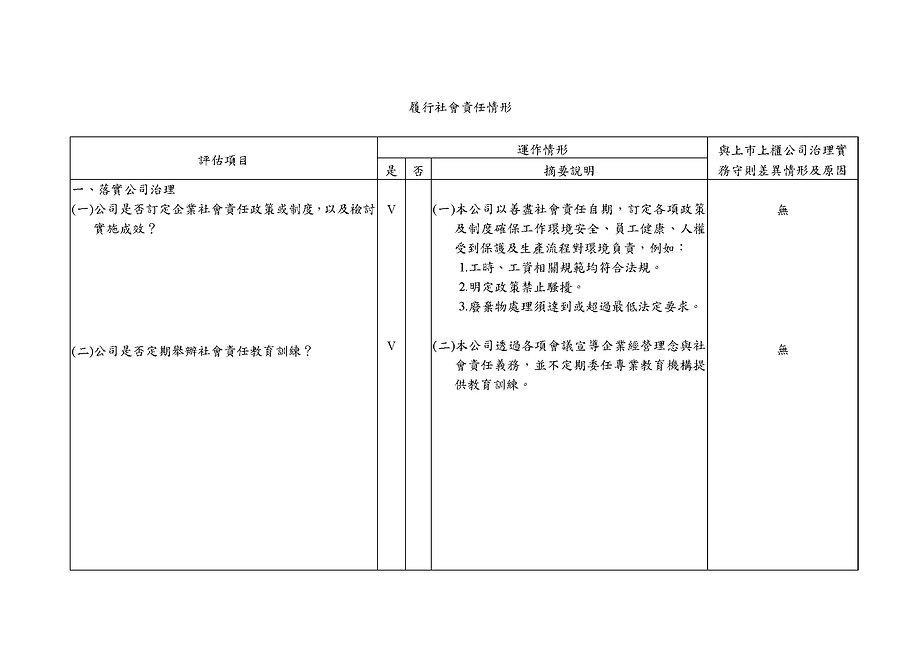 企業社會責任_頁面_01.jpg